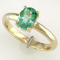 Emerald Ring for Astrology